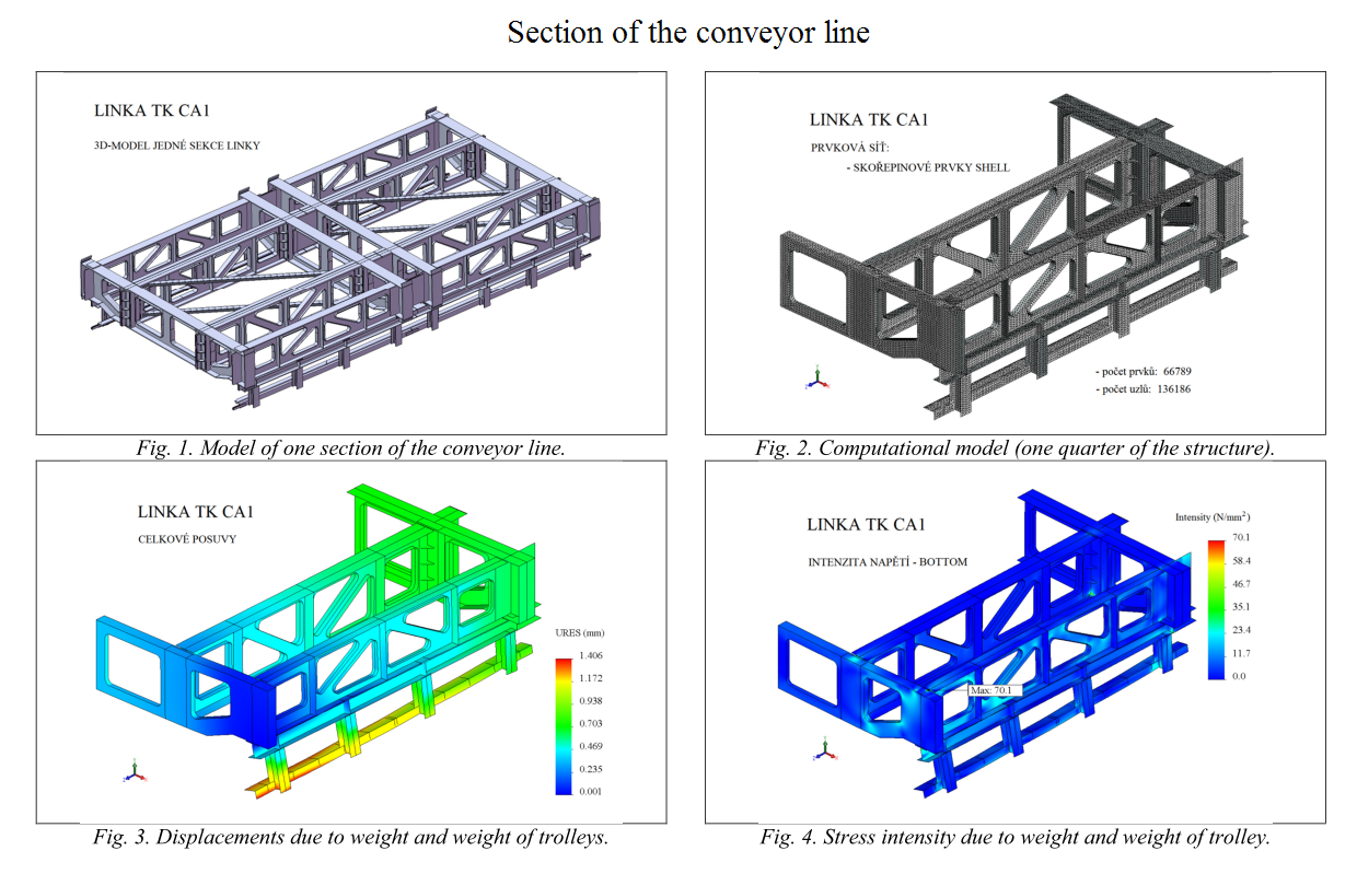 Section of the conveyor line